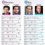 Veliki letni horoskop 2011 (foto: revija Cosmopolitan)