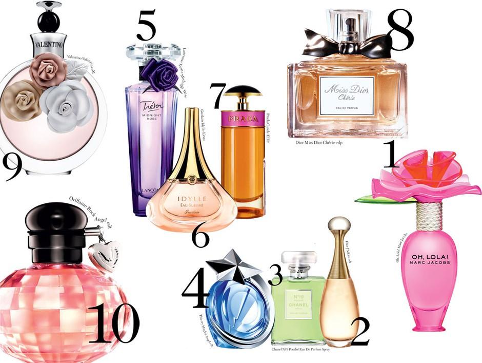 Izberi jesensko dišavo, ki ti bo pisana na kožo! (foto: promociski material)