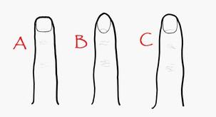 Ne boš verjela, kaj oblika tvojega prsta pove o tebi!