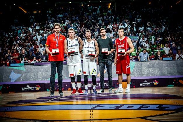 Poglej, kakšne URE so prejeli Goran Dragić, Luka Dončić in drugi 3 izjemni košarkaši (foto: FIBA, promocijsko gradivo)